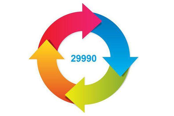 معرفی استاندارد ایزو ۲۹۹۹۰