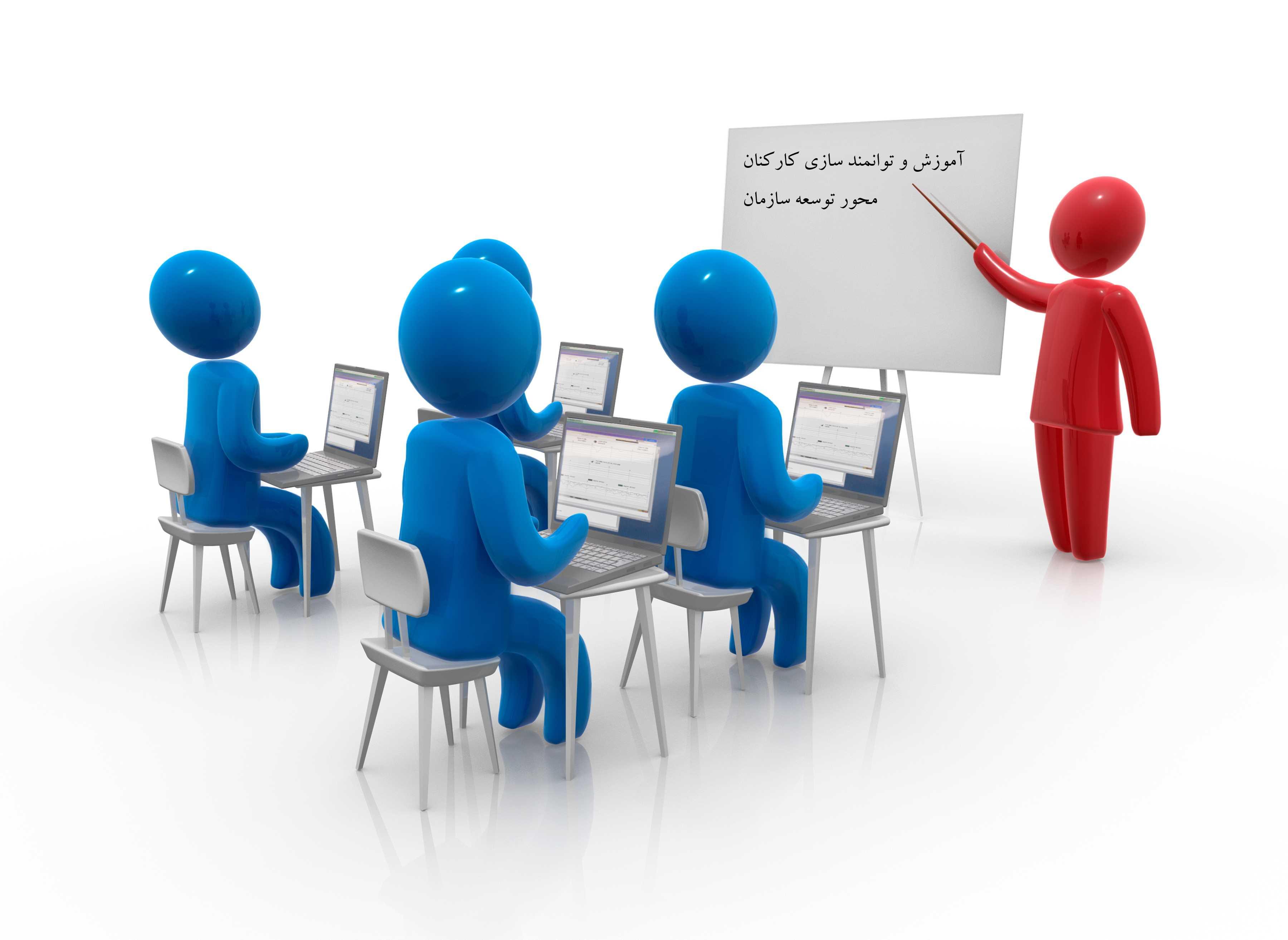استاندارد ایزو ISO آموزش