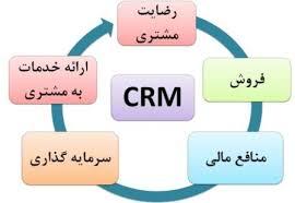 مدیریت ارتباط با مشتری CRM چیست؟